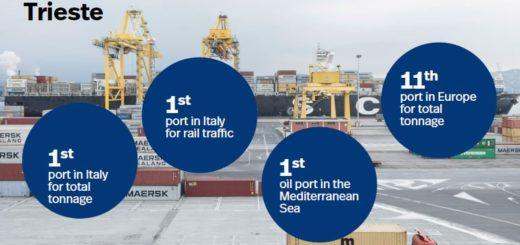 Porto di Trieste record movimenti