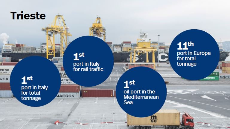 Porto di Trieste record movimenti