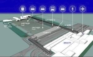 aeroporto di Trieste a Ronchi polo intermodale