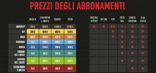 pallacanestro Alma Trieste abbonamenti