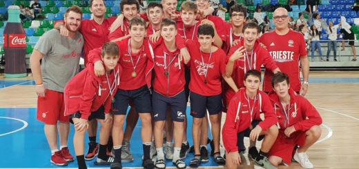 Gli Under 15 di Alma Pallacanestro Trieste in Spagna - foto Ufficio Stampa Alma Pallacanestro Trieste