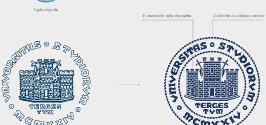 evoluzione logo UniTS
